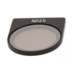 Neutral Density filters 25% transmission (for IM-3F and IM-3FL4)
